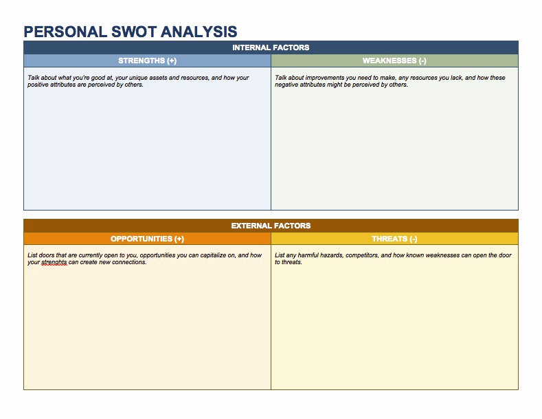 Free Swot Analysis Template Awesome 14 Free Swot Analysis Templates – Smartsheet with Regard