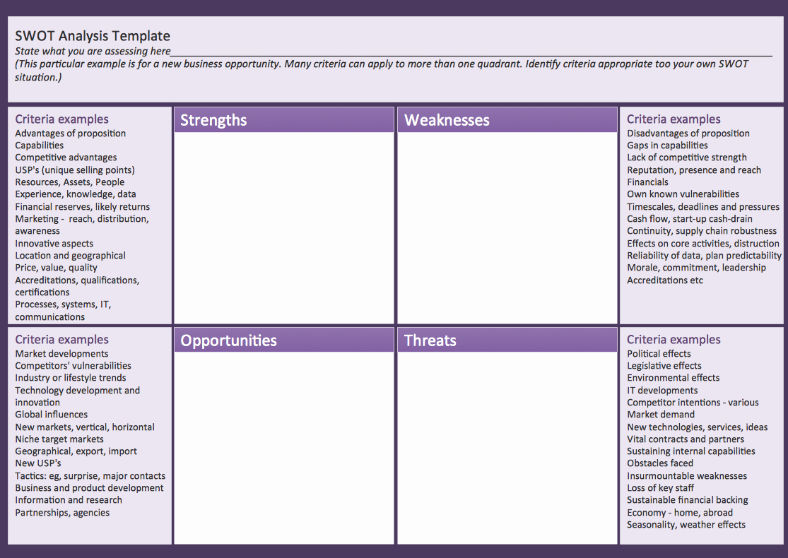 Free Swot Analysis Template Awesome Swot Templates