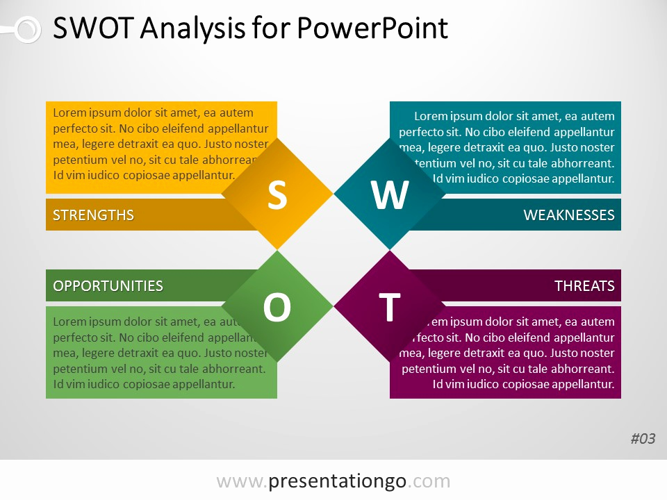 Free Swot Analysis Template Fresh Swot Analysis Template