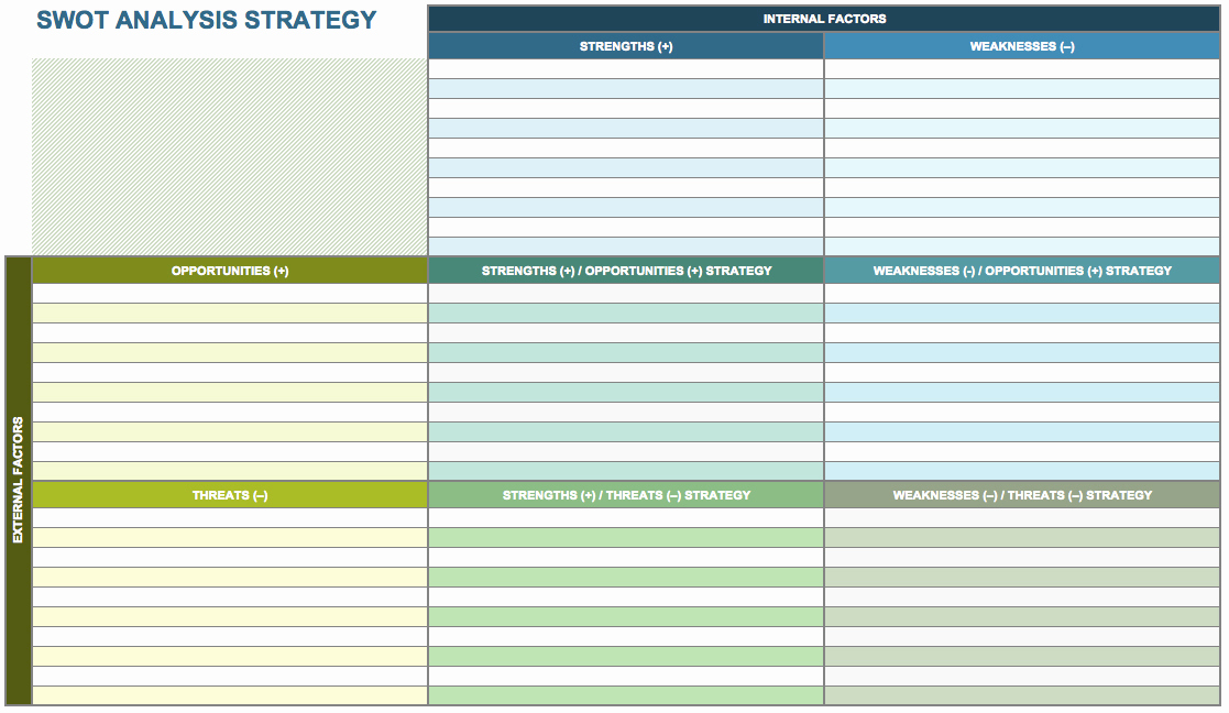 Free Swot Analysis Template Inspirational 14 Free Swot Analysis Templates Smartsheet