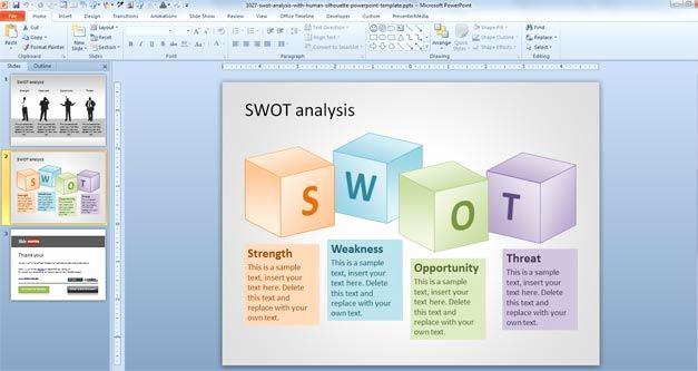 Free Swot Analysis Template Inspirational Different Types Of Swot Analysis Templates – Slidehunter