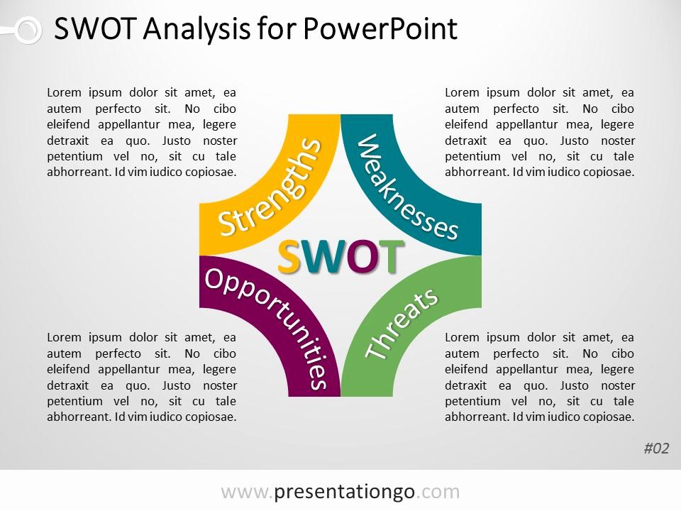 Free Swot Analysis Template Inspirational Free Swot Analysis Powerpoint Templates Presentationgo