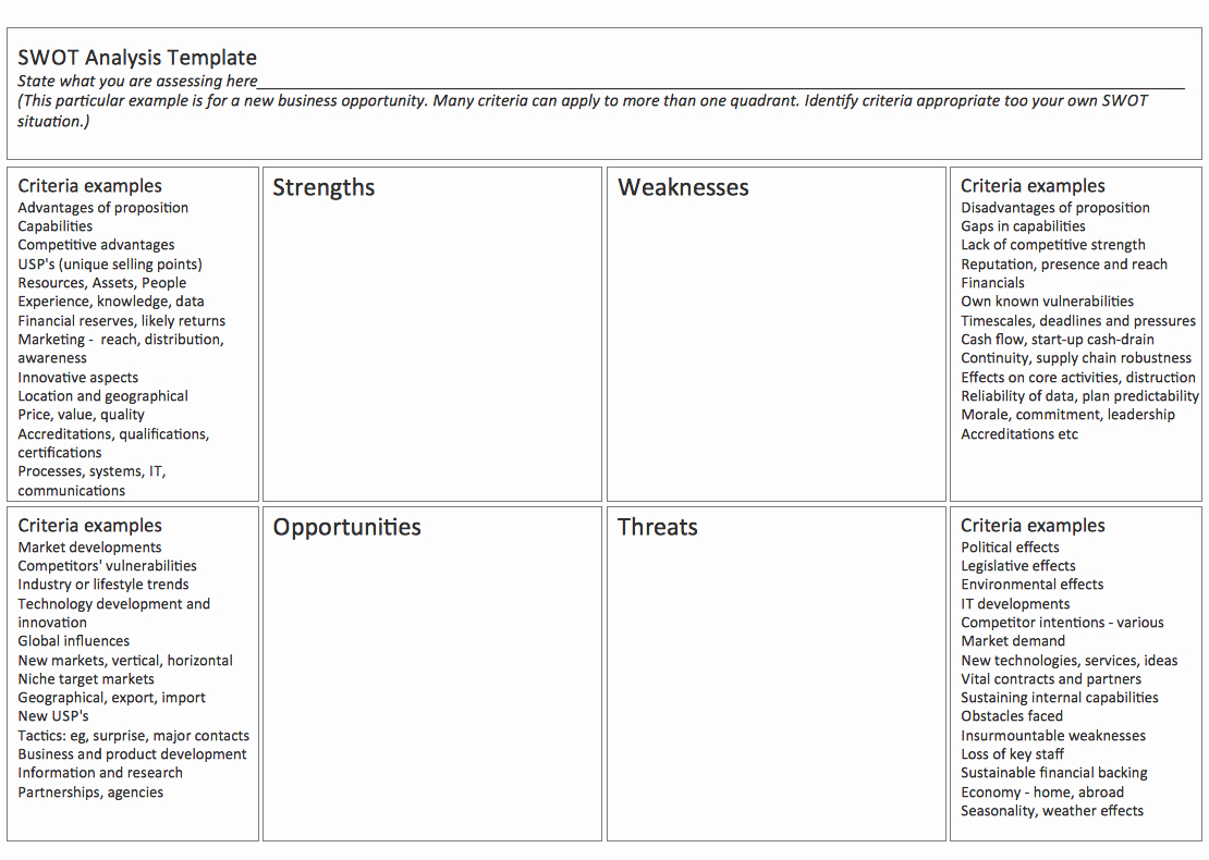 Free Swot Analysis Template Lovely Swot Matrix Template