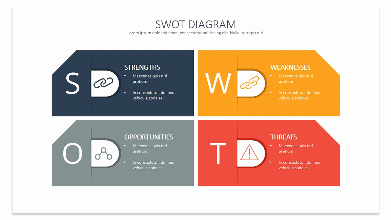 Free Swot Analysis Template Luxury Best Swot Powerpoint Templates