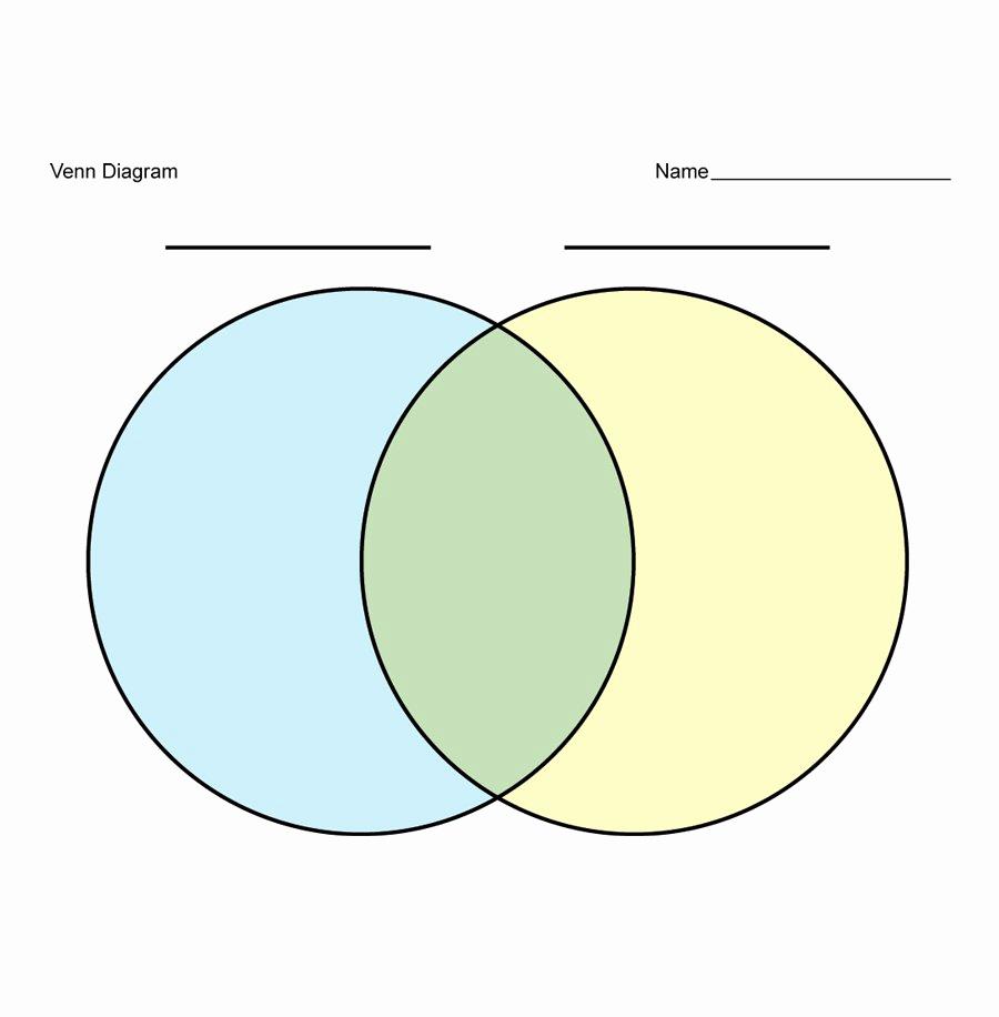Free Venn Diagram Template Beautiful 40 Free Venn Diagram Templates Word Pdf Template Lab