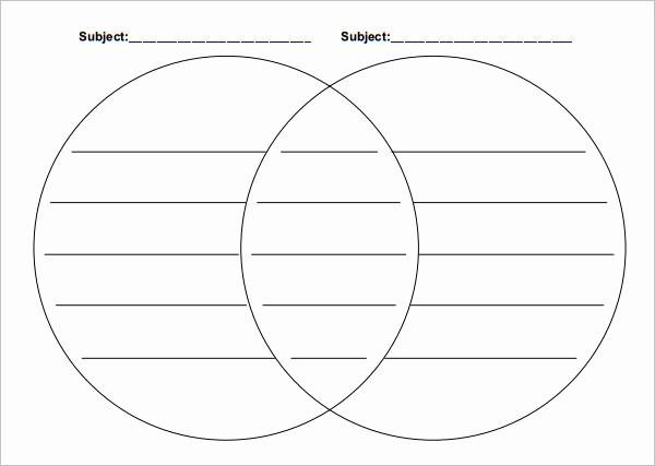 Free Venn Diagram Template Fresh 36 Venn Diagram Templates Pdf Doc Xls Ppt