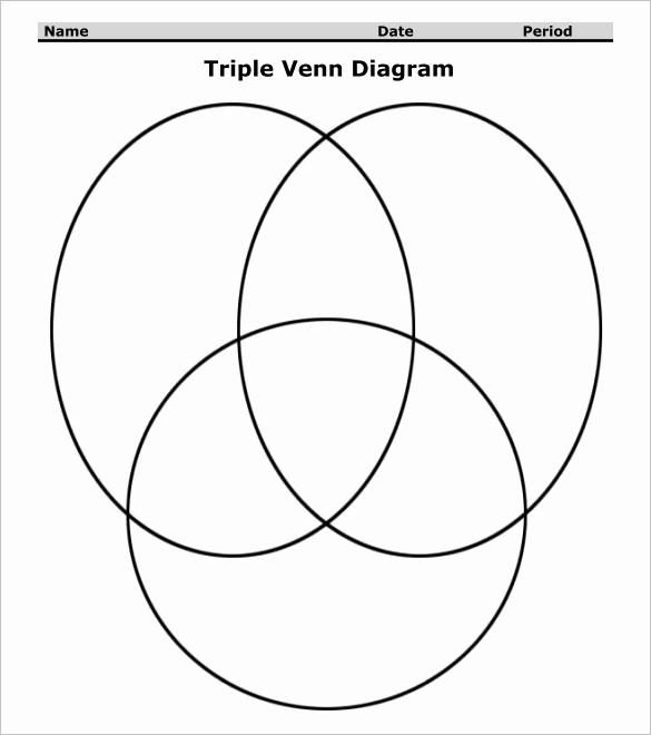 Free Venn Diagram Template Fresh 7 Triple Venn Diagram Templates Free Sample Example