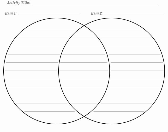 Free Venn Diagram Template Lovely Editable Venn Diagram Calendar June