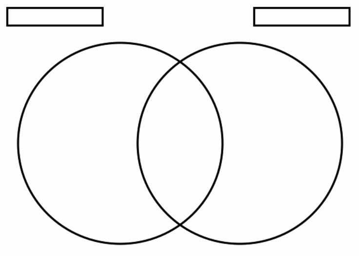 Free Venn Diagram Template Lovely Venn Diagram Template School Stuff