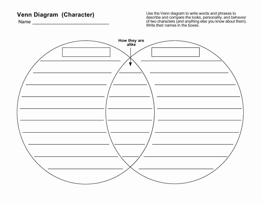 Free Venn Diagram Template Luxury 40 Free Venn Diagram Templates Word Pdf Template Lab