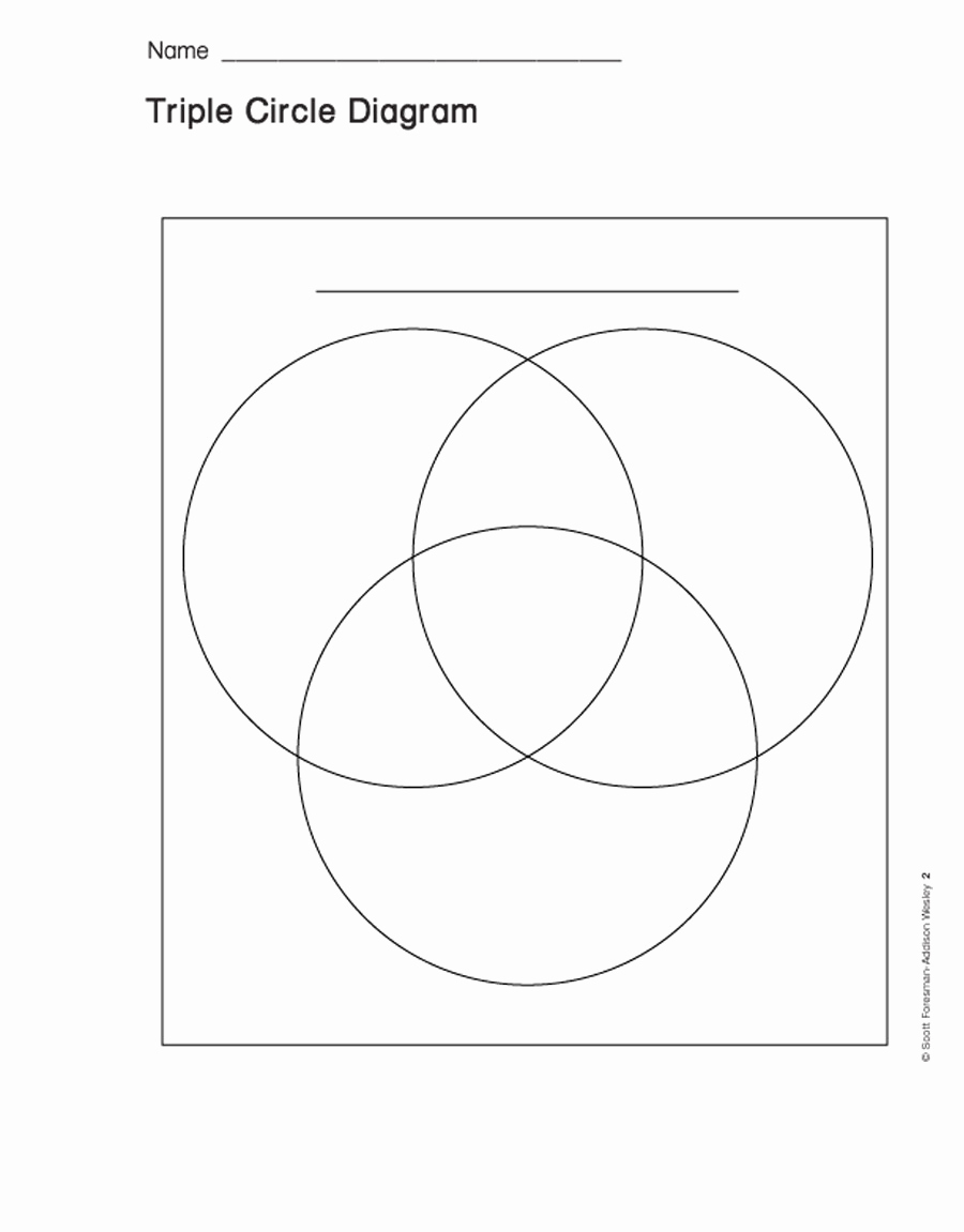 Free Venn Diagram Template New 40 Free Venn Diagram Templates Word Pdf Template Lab