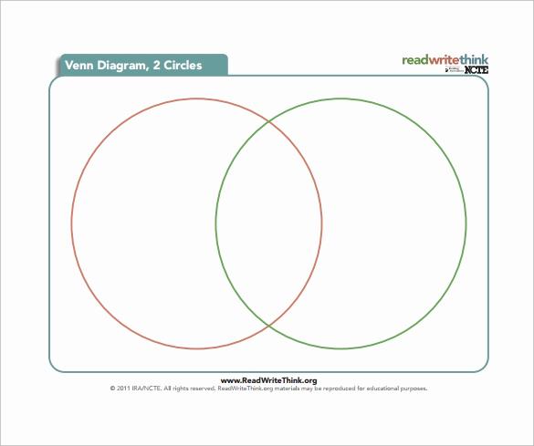 Free Venn Diagram Template Unique 13 Sample Venn Diagrams