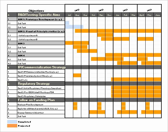 Gantt Chart Template Word Fresh 30 Gantt Chart Templates Doc Pdf Excel