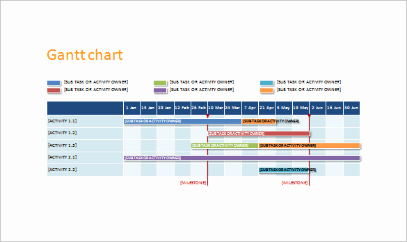 Gantt Chart Template Word Fresh Chart Template 61 Free Printable Word Excel Pdf Ppt