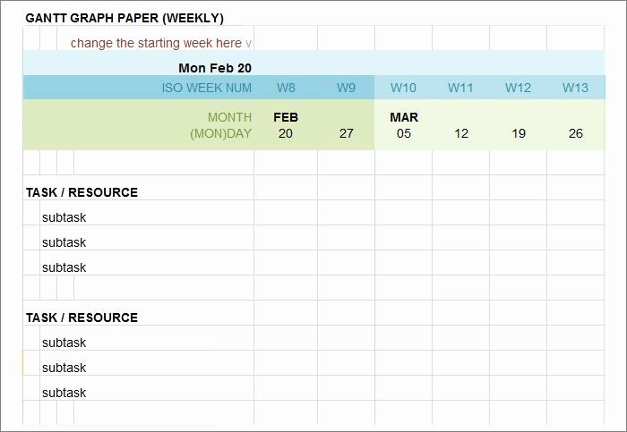 Gantt Chart Template Word Lovely Dissertation Gant Chart