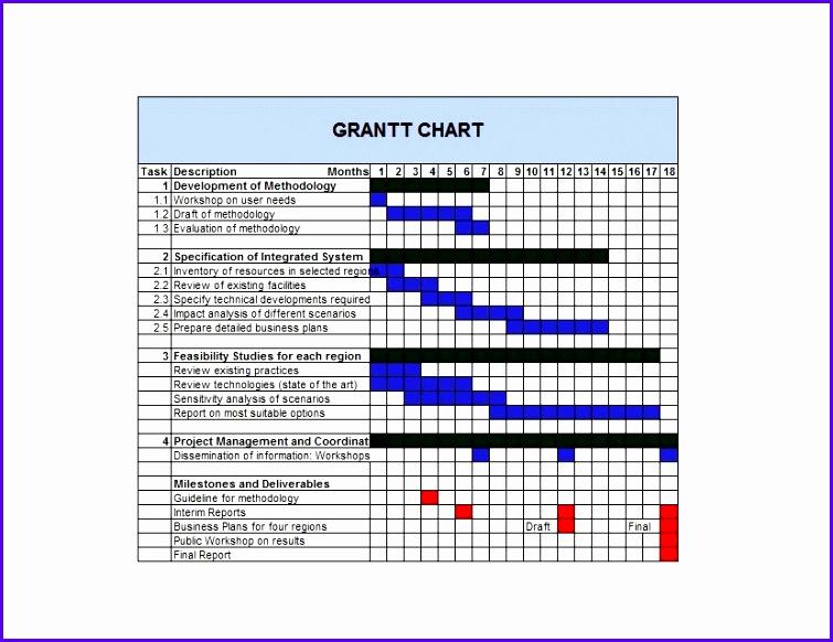 Gantt Chart Template Word New 5 Gantt Chart Excel Free Template Exceltemplates