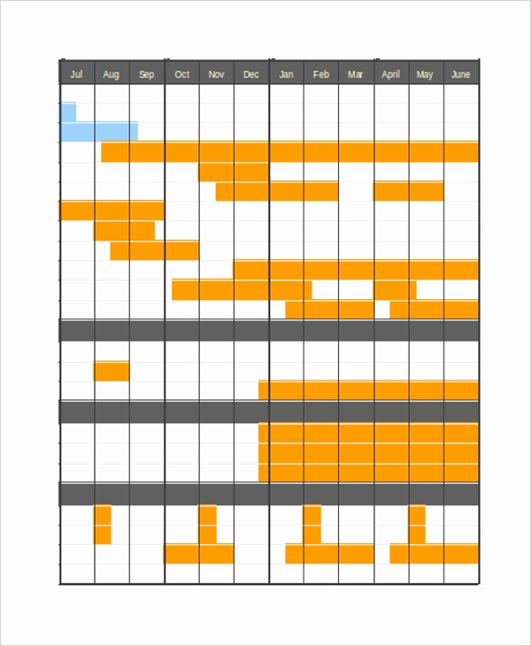 Gantt Chart Template Word Unique Gantt Chart 10 Free Word Excel Pdf Documents Download