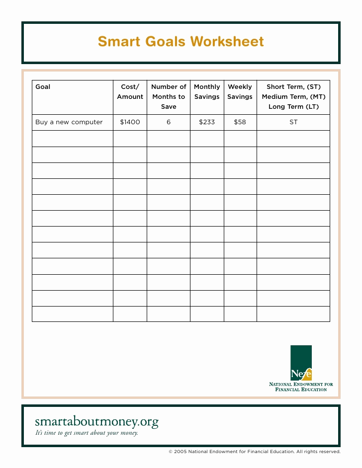 Goal Setting Worksheet Pdf Elegant Smart Goals Worksheet