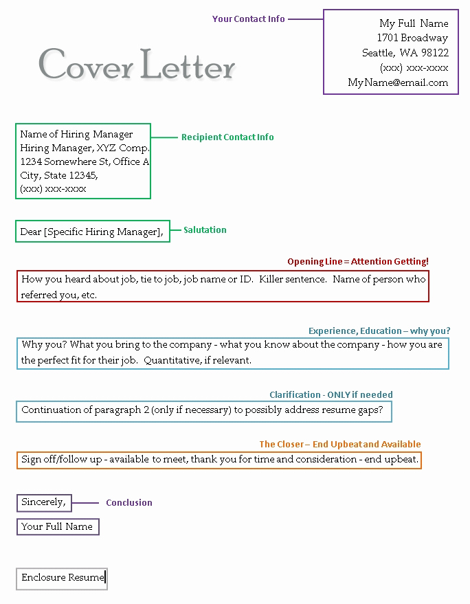 Google Cover Letter Template Inspirational Google Docs Cover Letter Template