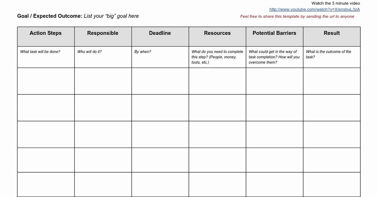 Google Docs Business Plan Template Beautiful Business Plan Template Google Docs