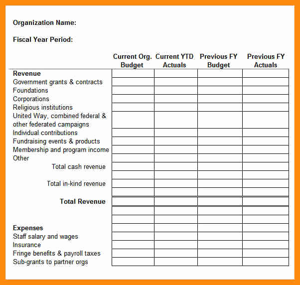 Google Docs Business Plan Template Luxury Business Plan Template Google Docs