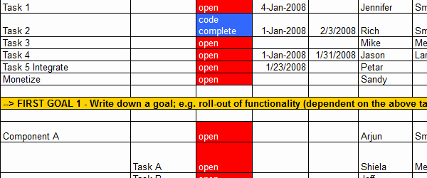 Google Docs Business Plan Template New Schedule Template Google Docs – Printable Schedule Template