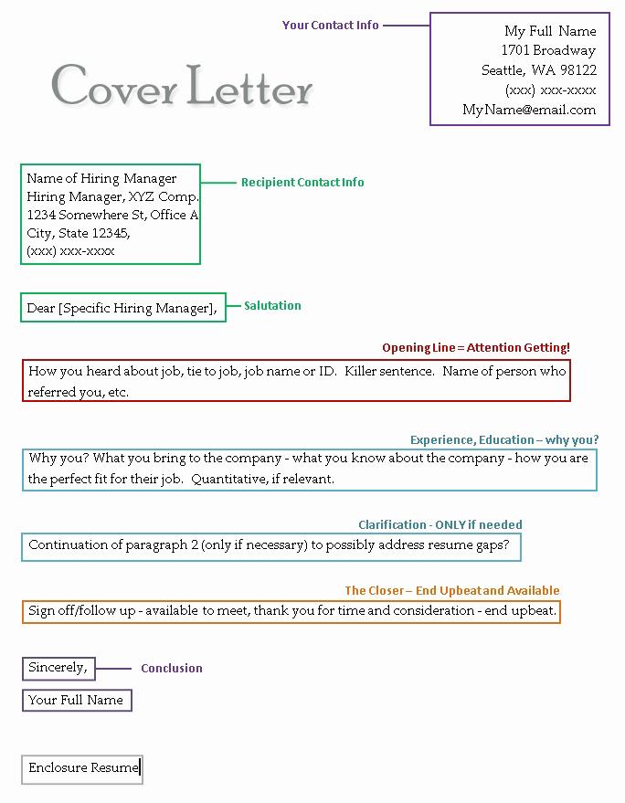 Google Docs Letter Template Elegant Google Docs Cover Letter Template