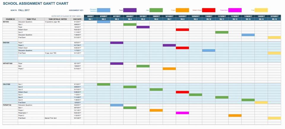 Google Sheets Schedule Template Elegant Google Sheets Gantt Chart Templates
