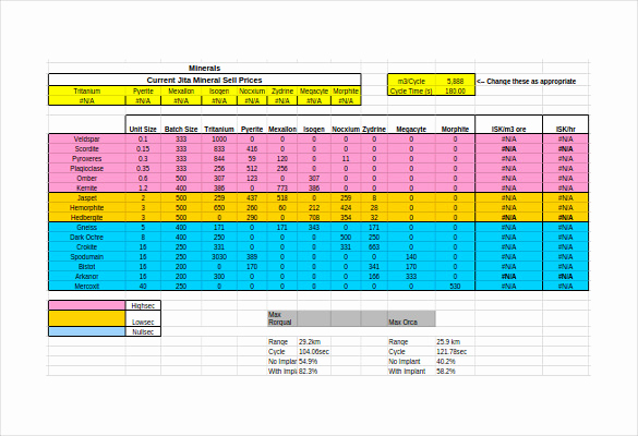 Google Sheets Schedule Template Inspirational Google Sheet Template 10 Free Word Excel Pdf