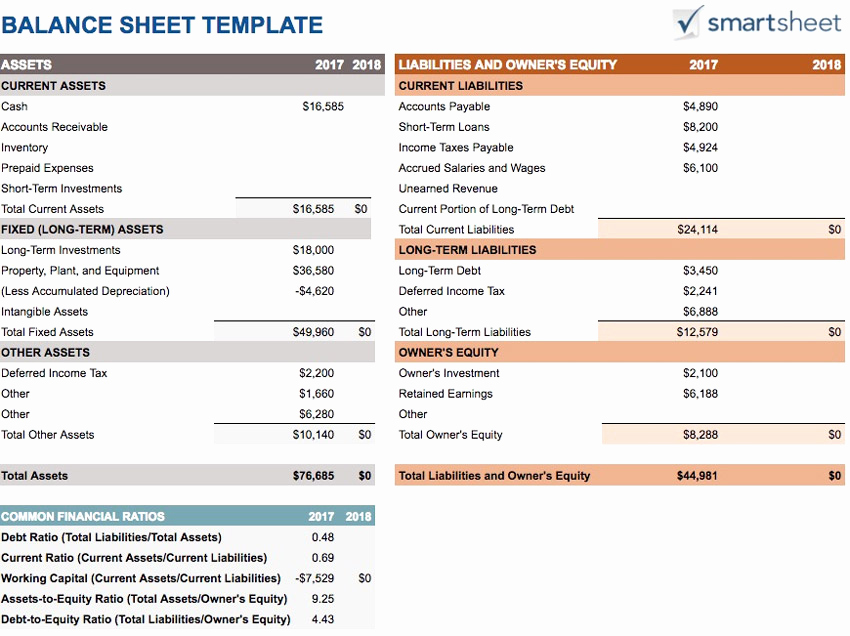 Google Sheets Schedule Template Lovely 20 Free Google Sheets Business Templates to Use In 2018