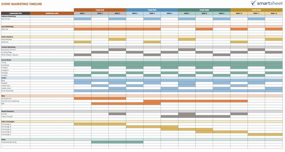 Google Sheets Schedule Template Luxury Google Docs Templates Timeline Templates Smartsheet