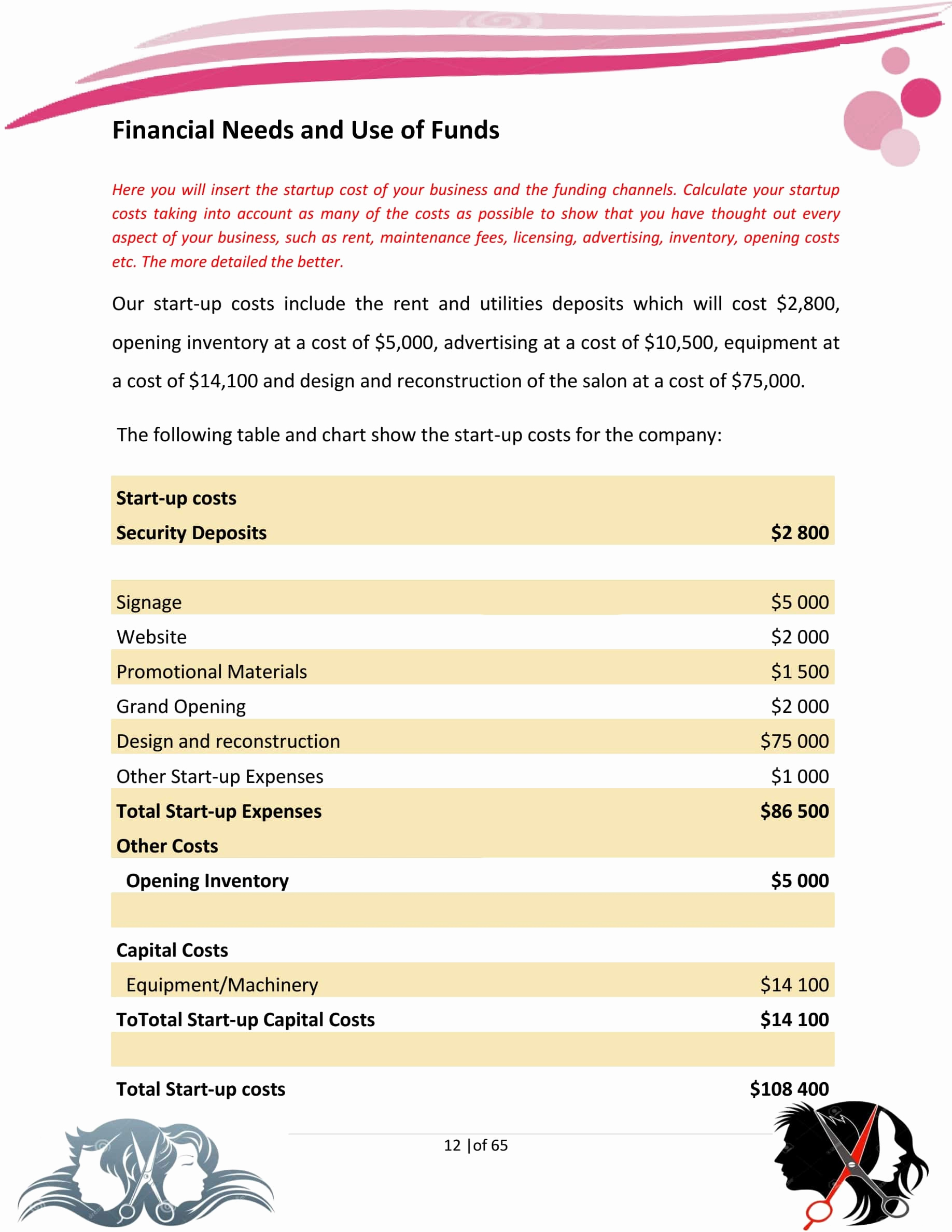 Hairdressing Salon Business Plan Luxury Hair Salon Business Plan Template Sample Pages Black Box