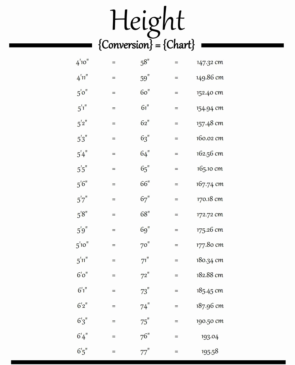 "Height Chart In Inches Luxury Height Conversion Chart Feet "" Inches Scīence"