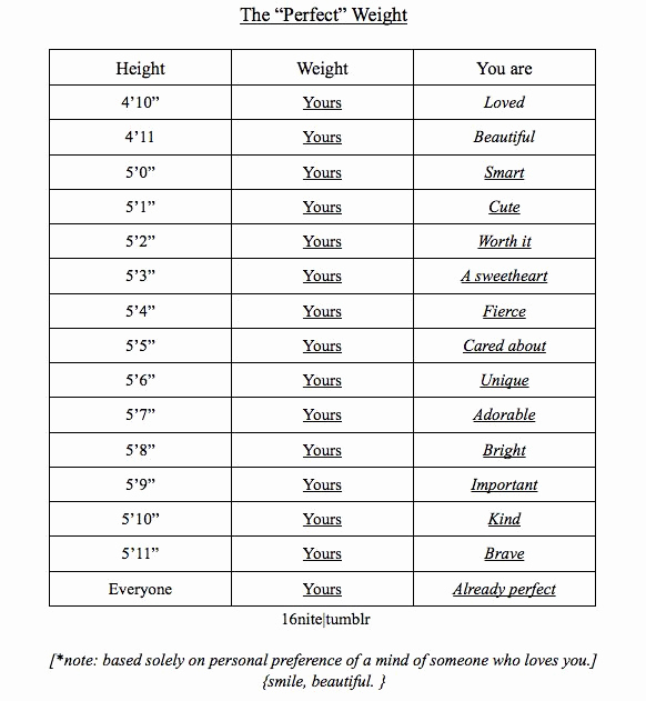 Height to Weight Ration Chart Awesome Love This My Height Weight Ratio is One Of My Biggest