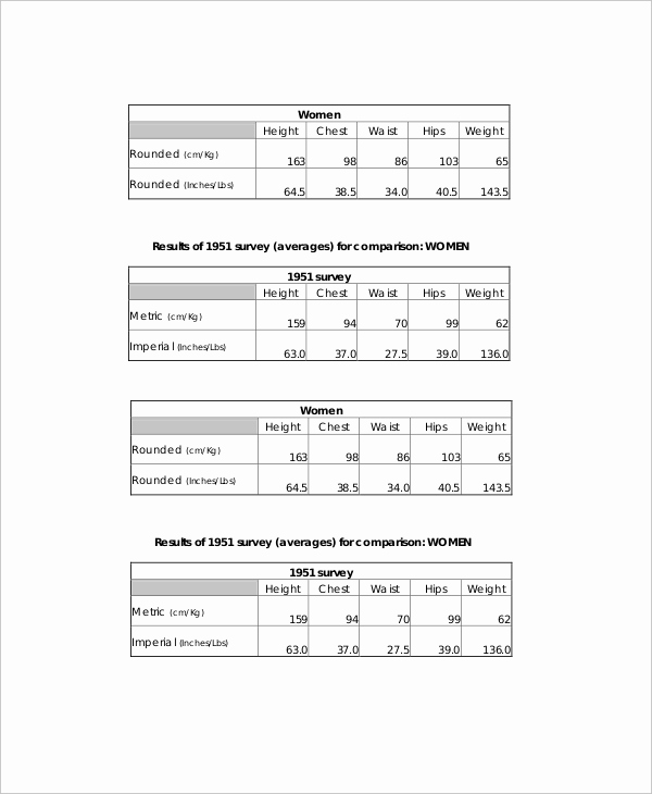 Height to Weight Ration Chart Beautiful 3 Weight to Height Ratio Chart Templates Free Sample