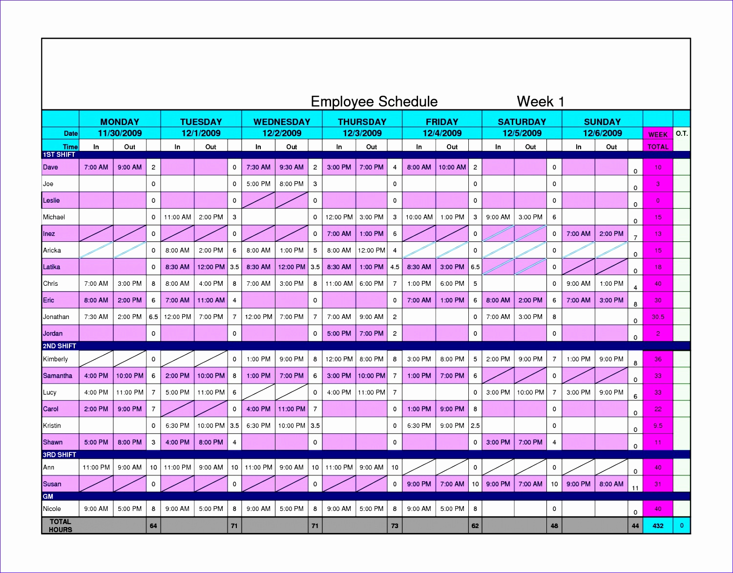 Hourly Schedule Template Excel Beautiful 12 Hourly Calendar Template Excel Exceltemplates