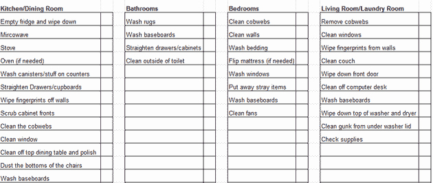 House Cleaning Checklist Template Fresh Weekly House Cleaning Schedule Template & Checklist Chart
