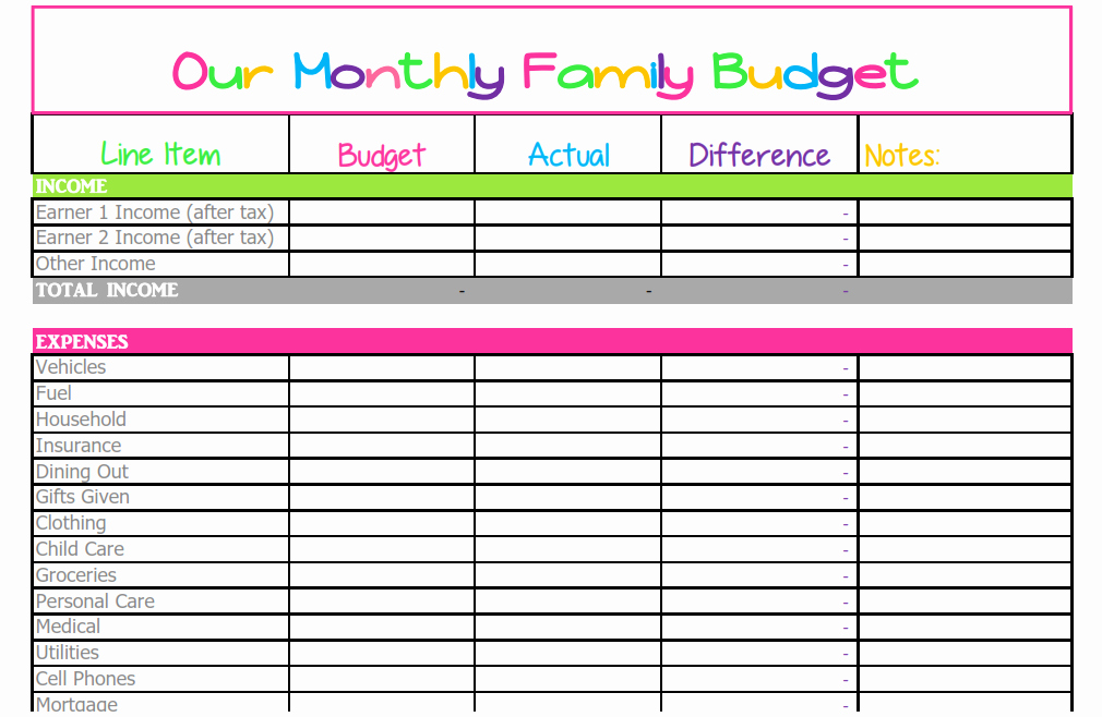 Household Budget Template Printable Beautiful Free Monthly Bud Template Cute Design In Excel