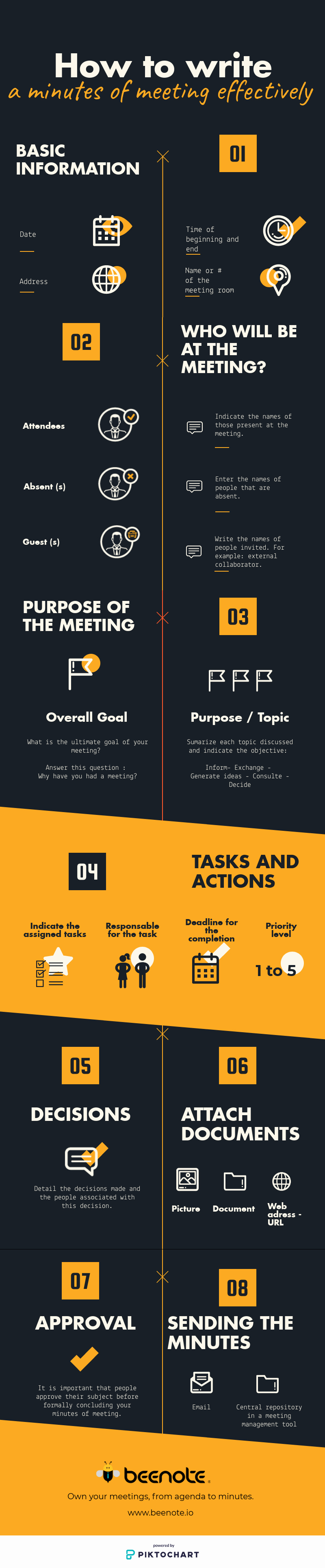 How to Write Minutes Inspirational How to Write A Minutes Of Meeting Effectively Basic