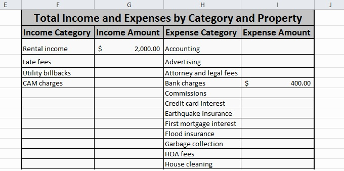 Income and Expense Worksheet Lovely Free Expense Tracking Spreadsheet for Your Rentals – We Ve