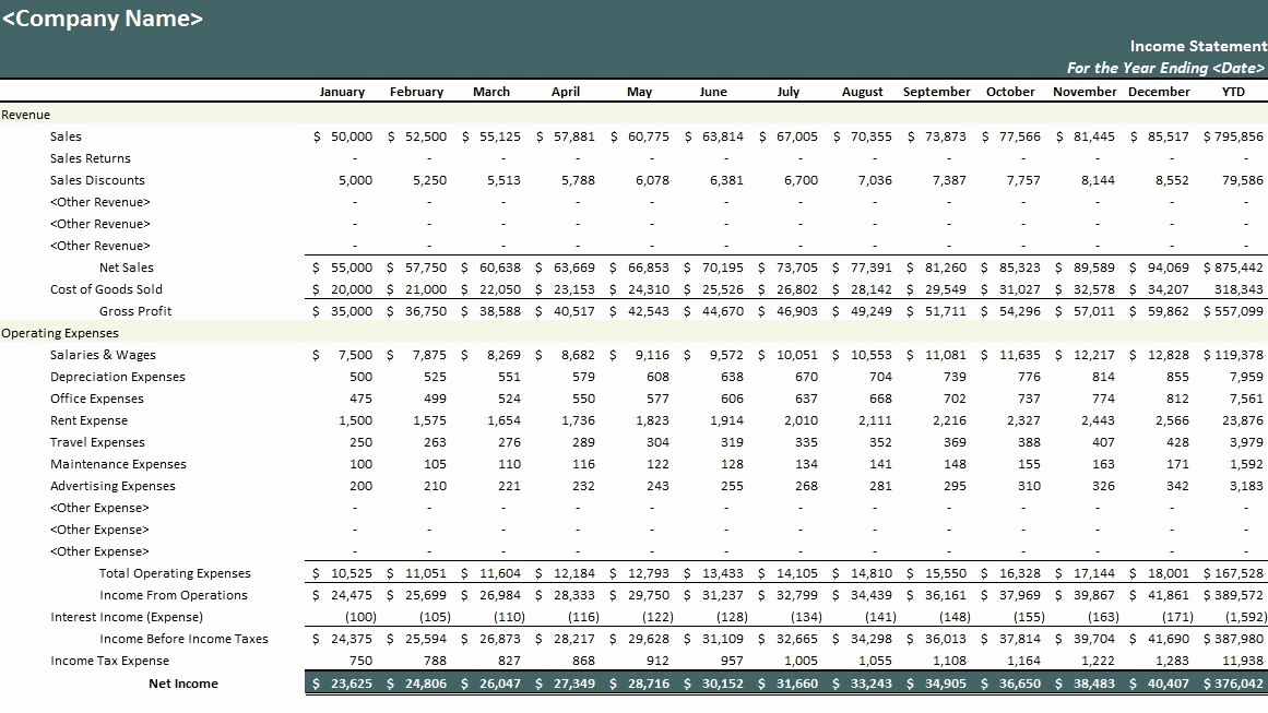 Income Statement Template Excel Inspirational Monthly In E Statement Template