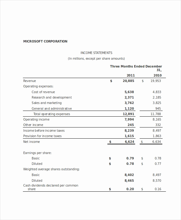 Income Statement Template Excel Lovely In E Statement Template 9 Free Excel Pdf Documents