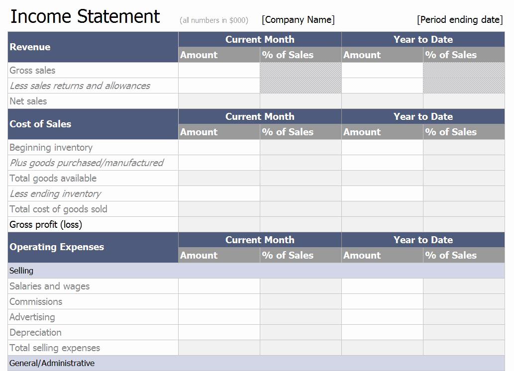 Income Statement Template Excel New Excel In E Statement Template