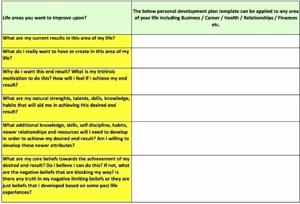 Individual Development Plan Examples Best Of Personal Development Plan Templates