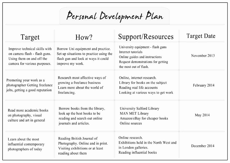 Individual Development Plan Examples Best Of Personal Development Plan Workbooks Google Search