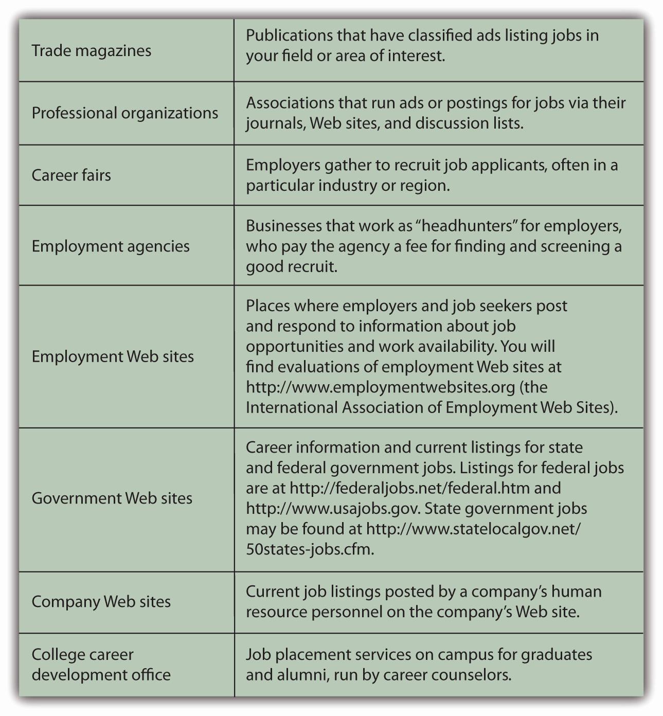 Individual Development Plan Examples Elegant Career Planning