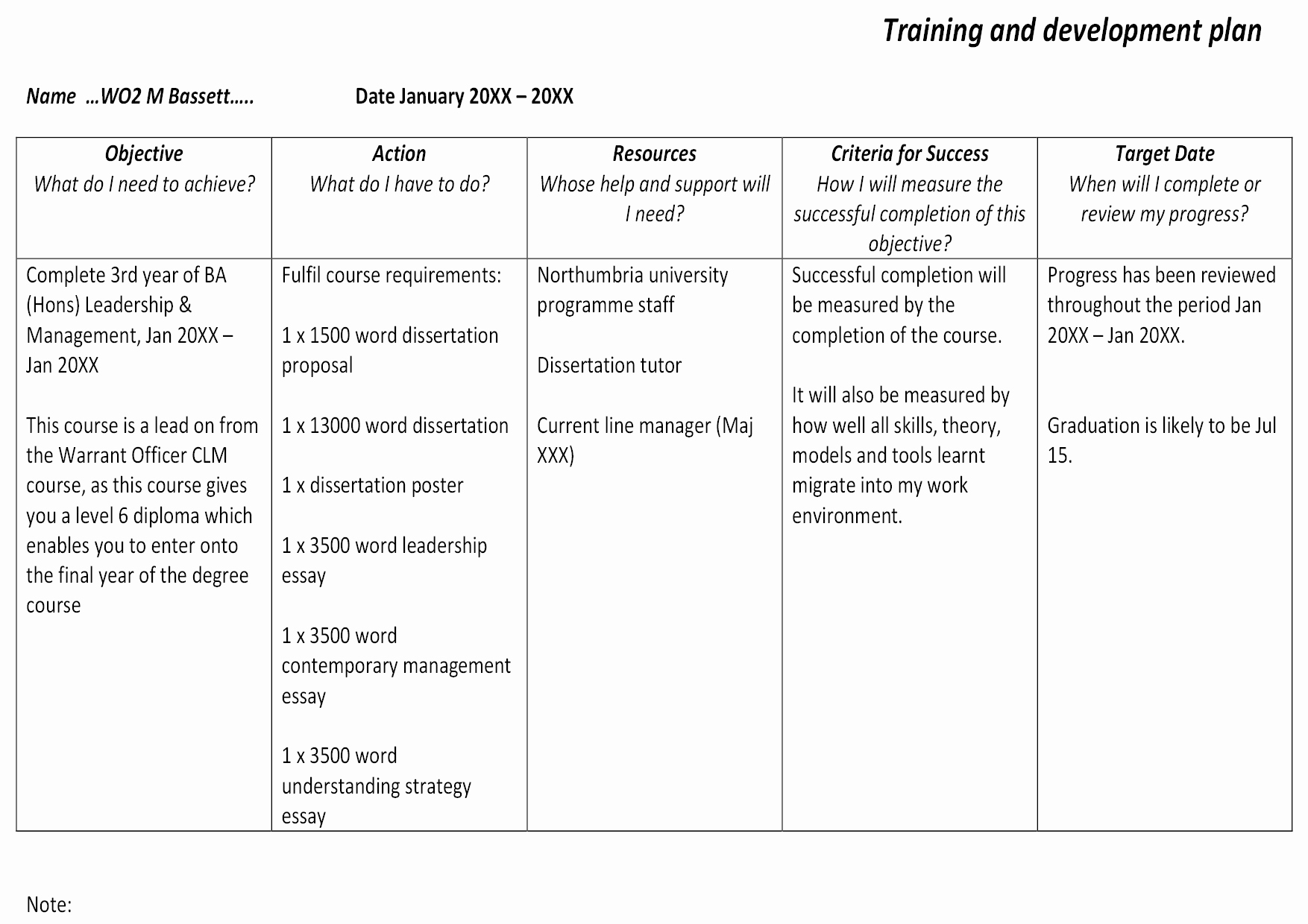 Individual Development Plan Examples Lovely is Your Own Personal Development Plan Up to Date if Not