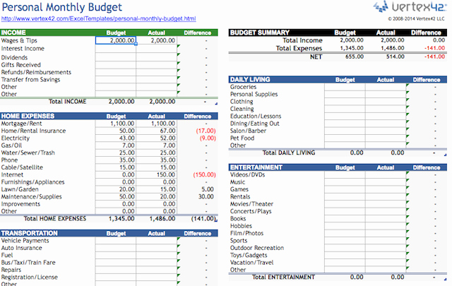 Inventory Template Google Sheets New Inventory Template Google Sheets