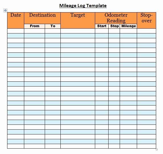 Irs Mileage Log Template Inspirational 30 Printable Mileage Log Templates Free Template Lab