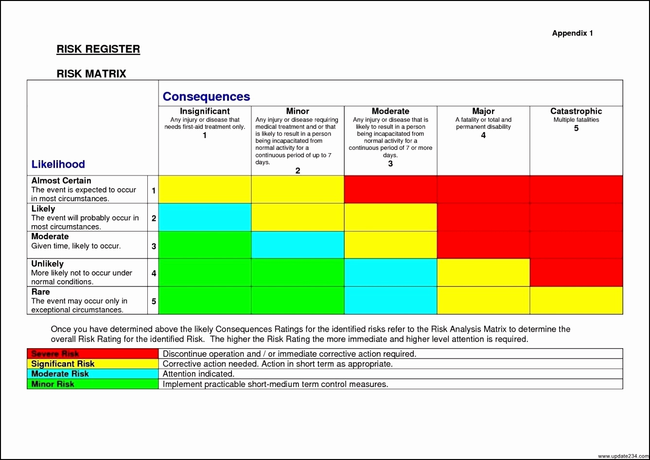 It Risk assessment Template Awesome Risk assessment Matrix Template Excel Template Update234